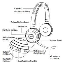 Jabra Evolve 65 UC Duo Bluetooth Headset 6599-829-409