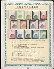 REPUBLIC OF CHINA-1964-66-CHU KWANG TOWER QUEMOY-MNH-