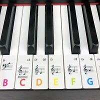 PIANO stickers COLOUR CODED For any size Piano NEW