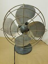 Polar cub vintage fan, electric