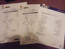 3 X Tottenham   TEAMSHEET  Europa League