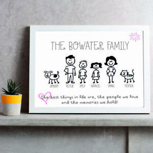 FAMILY NAME   Personalised Picture   Stick People Figures   FREE POST   (NP172)
