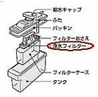SHARP option / consumables [2013370070] Water purification filter for re FromJP photo