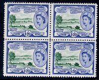 St Kitts Nevis 1954 QE $1.20 Deep Green & Violet Block SG 117a CV £220  MNH U918