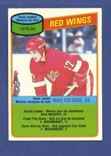 1980-81 OPC Detroit Red Wings Team Leader Hockey Card #16 (NRMT)  *P7633