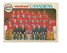 1978-79 O-Pee-Chee #200 Montreal Canadiens Team Checklist