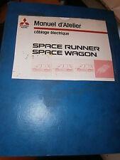 Mitsubishi SPACE WAGON - SPACE RUNNER 1992/1997 : Schémas électriques