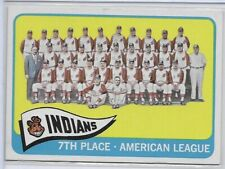 1965 Topps Cleveland Indians Team Card No. 481 Very Sharp!