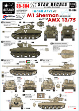Israeli AFVs #3. M1 Sherman and AMX 13/75