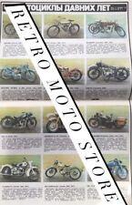 Free PHOTO ZDJĘCIE  FOTO  OLD MOTORCYCLES WIRTUALNA VIRTUAL Feed