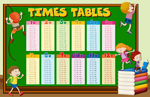 Times tables chart with kids School Education Beautiful poster Choose your Size
