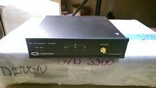 Crestron Tps-Rfgwx 2.4 Ghz Spread Spectrum 2-Way Rf Gw