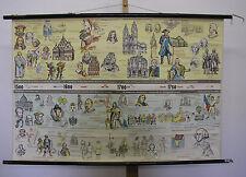 Schulwandkarte WeltGeschichte 1500-1789 Neuzeit Neue Welt Königreich 122x82~1959