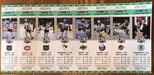 Strip of 8 unused Buffalo Sabres 1994 Season Tickets 25 anniversary EXECUTIVE