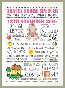 The Day You Were Born Nursery New Baby Birth Personalised Memory A4 Print Gift
