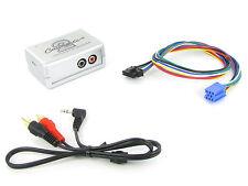 VW AUX adapter lead 3.5mm jack Gamma Beta in car radio iPod iPhone MP3 CTVVGX001