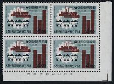 Korea 430 BR Block MNH Industrial Census