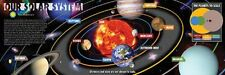 OUR SOLAR SYSTEM POSTER - 12x36 GALAXY SPACE STARS COSMOS 12052