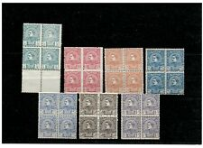 Serbia 1880 King Milan completed set in block of four MNH