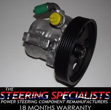 Peugeot Partner 2.0 HDI Escapade Tepee Combi Remanufactured Power Steering Pump