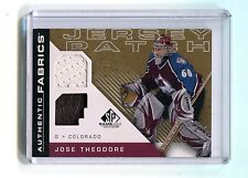 2007-08 SP Game Used Authentic Fabrics #AF-JT Jose Theodore Jersey jh11