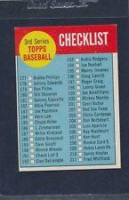 1963 Topps #191 3rd Series Checklist EX 63T191-90316-2