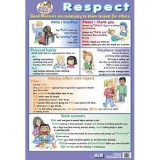 Respect Educational Teaching Poster (0082)