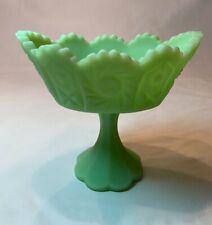 Fenton Light Green Custard Glass Candy Dish