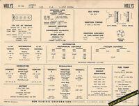 1965 WILLYS JEEP F4-134 ci CJ-3/5/6 6-Volt Engine Car SUN ELECTRONIC SPEC SHEET