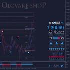 Forex Indicator System DJ Market PRO No Repaint Best Profitable Trading Strategy