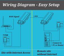 New Directional WiFi Antenna Extend Internet Coverage 8Km Outdoor AP Bridge  x2