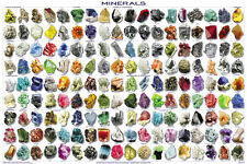 Minerals Educational Science Chart Poster Poster Print, 36x24 - Gemstones too!