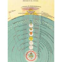 Caetani 1855 Map Dante Paradise Divine Comedy Extra Large Art Poster