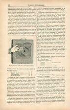 Objectif Obturateur Photographie Instantanée Appareil Photo GRAVURE PRINT 1878
