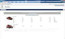 Peugeot Service Box 1/2014 Tis EPC WDS