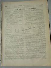 1883 50.1 Wien Elektrische Ausstellung Teil 5 Kanal Paris Le Havre