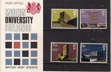 GB Presentation Pack 33 1971 Modern University Buildings