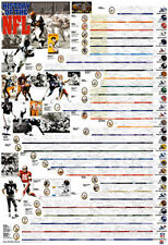 THE HISTORY OF NFL FOOTBALL Huge Wall Chart Timeline Poster Print