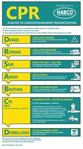 SWIMMING POOLS POOL SWIM '' CPR '' RESUSCITATION SAFETY CHART HABCO SIGNS SIGN