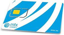 SIM card for WORLDWIDE Internet all countries MTX