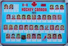Hockey Canada•1972 Summit Series•Canada vs USSR Russia•NHL Poster 24x36