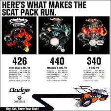 1969 Dodge Scat Pack ENGINE AD, 440, 426, 340, Refrigerator Magnet, 40 MIL