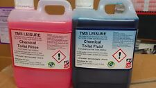 Eco Friendly Chemical Toilet Fluid & Rinse 2 x 2 Litres for Caravan, Motor, Boat