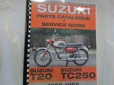 Happens. 1967 suzuki t20 hustler pity