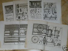 PANCKOUCKE -ENCYCLOPEDIE METHODIQUE DIDEROT - 18e - FILEUR D'OR - 6 Planches