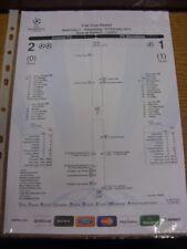 16/02/2011 Arsenal v Barcelona [Champions League] - Full-Time Report (single she