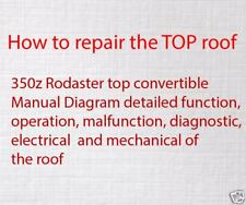 How to diagnostic your Top malfunction on your Nissan 350z rodaster convertible