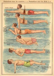 How to Swim, circa 1900, 200gsm A3 Swimming Vintage Sports Poster