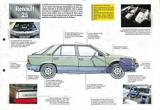 Renault 25 Berline Luxe V6 Injection Turbo France 1984 Auto Car FICHE FRANCE