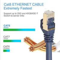 Cat8 Ethernet Cable SFTP 40Gbps Super Speed RJ45 Network Lan Patch Cable 20m LOT